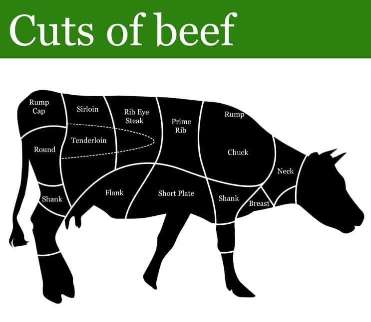 Das Flank Steak wird aus dem Bauchlappen des Rinds geschnitten. Foto: Balint Radu - Fotolia.com